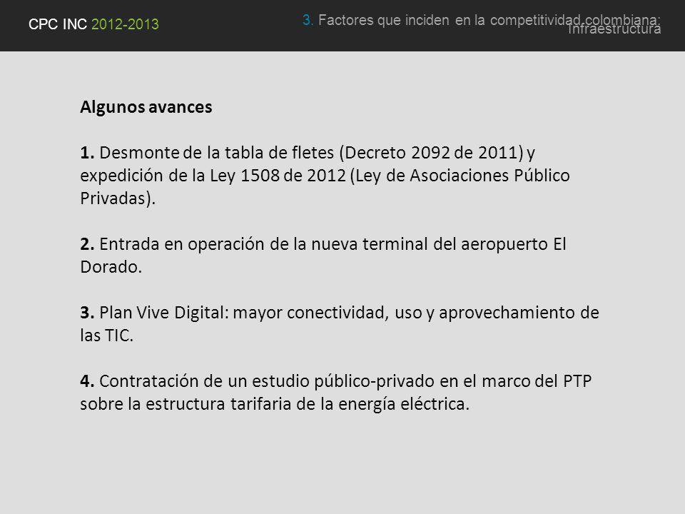 Algunos avances 1. Desmonte de la tabla de fletes (Decreto 2092 de 2011) y expedición de la Ley 1508 de 2012 (Ley de Asociaciones Público Privadas). 2