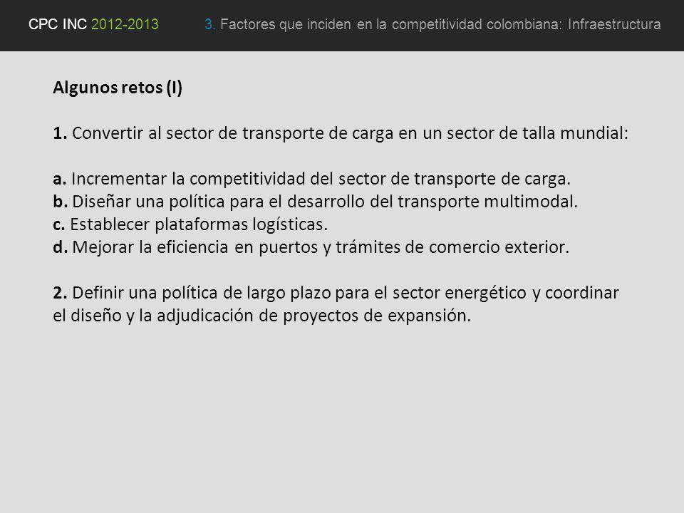 Algunos retos (I) 1. Convertir al sector de transporte de carga en un sector de talla mundial: a. Incrementar la competitividad del sector de transpor