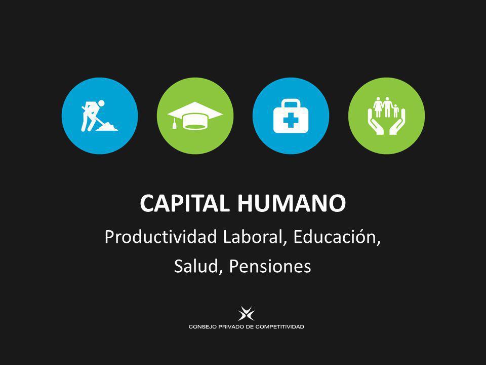 CAPITAL HUMANO Productividad Laboral, Educación, Salud, Pensiones