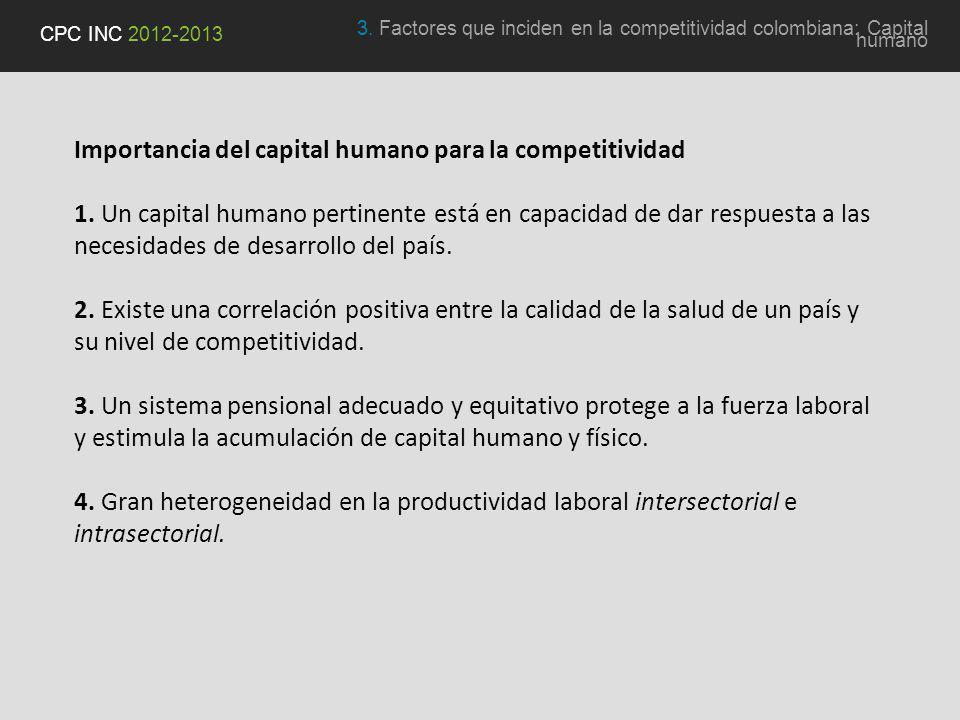 Importancia del capital humano para la competitividad 1.