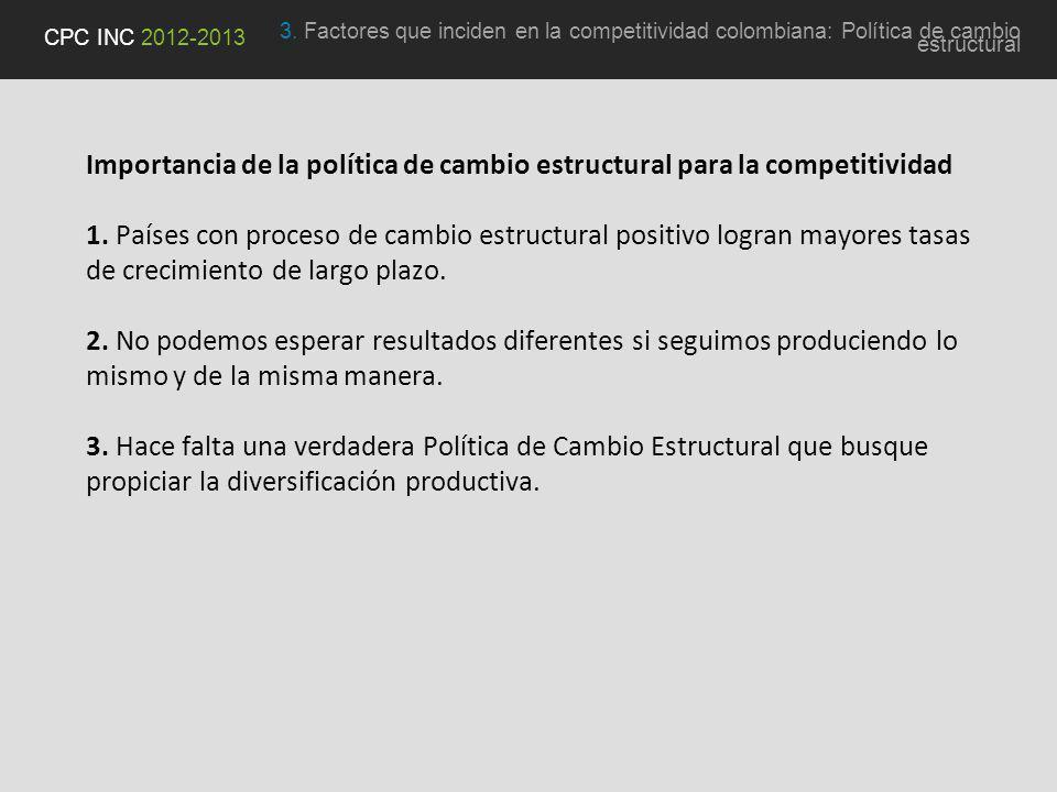 Importancia de la política de cambio estructural para la competitividad 1.