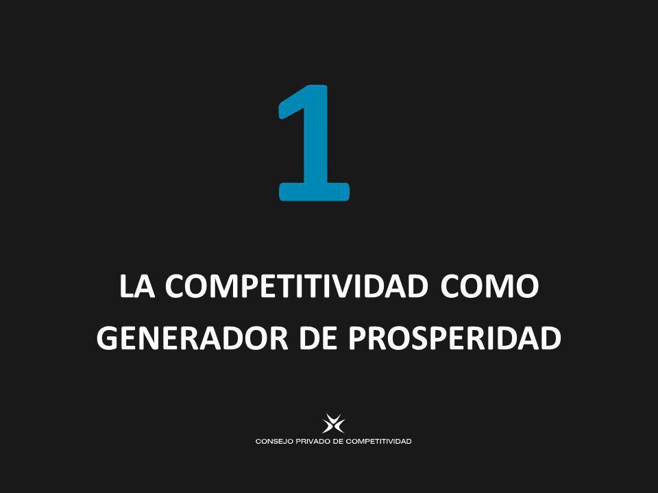 LA COMPETITIVIDAD COMO GENERADOR DE PROSPERIDAD 1
