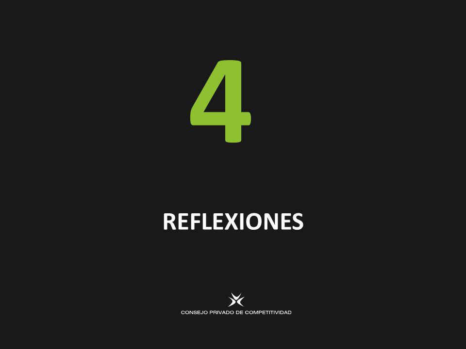 REFLEXIONES 4