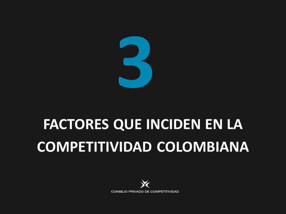 FACTORES QUE INCIDEN EN LA COMPETITIVIDAD COLOMBIANA 3
