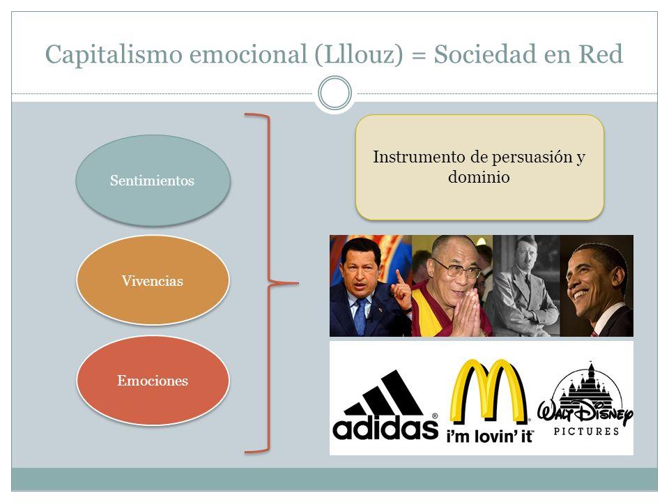 Capitalismo emocional (Lllouz) = Sociedad en Red Sentimientos Vivencias Emociones Instrumento de persuasión y dominio