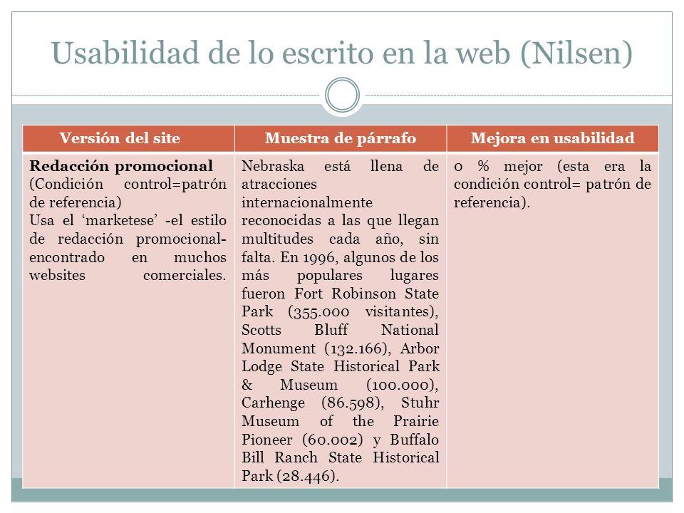 Usabilidad de lo escrito en la web (Nilsen) Versión del siteMuestra de párrafoMejora en usabilidad Redacción promocional (Condición control=patrón de referencia) Usa el marketese -el estilo de redacción promocional- encontrado en muchos websites comerciales.
