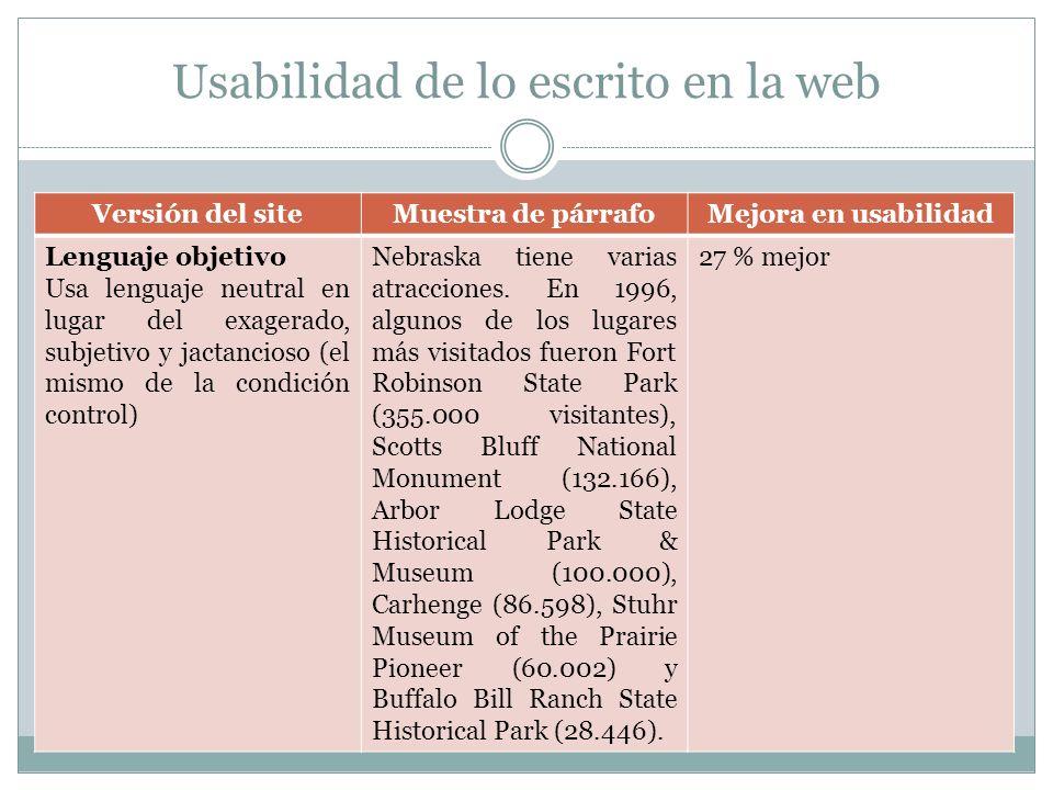 Usabilidad de lo escrito en la web Versión del siteMuestra de párrafoMejora en usabilidad Lenguaje objetivo Usa lenguaje neutral en lugar del exagerad