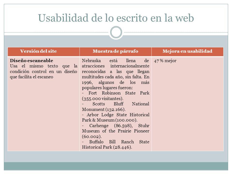 Usabilidad de lo escrito en la web Versión del siteMuestra de párrafoMejora en usabilidad Diseño escaneable Usa el mismo texto que la condición contro