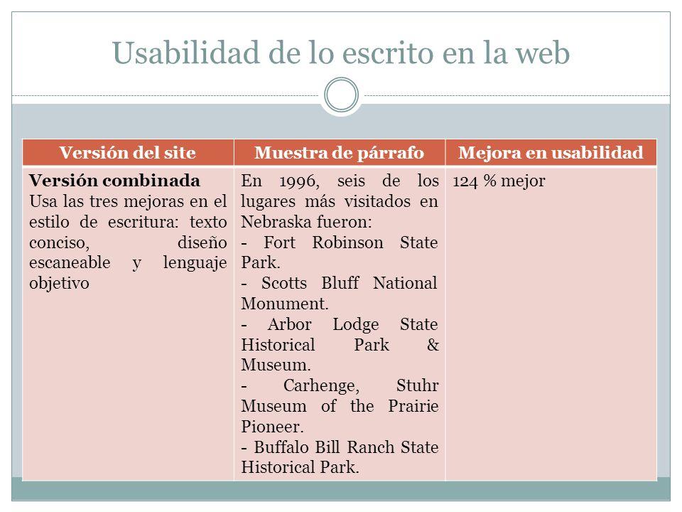 Usabilidad de lo escrito en la web Versión del siteMuestra de párrafoMejora en usabilidad Versión combinada Usa las tres mejoras en el estilo de escritura: texto conciso, diseño escaneable y lenguaje objetivo En 1996, seis de los lugares más visitados en Nebraska fueron: - Fort Robinson State Park.