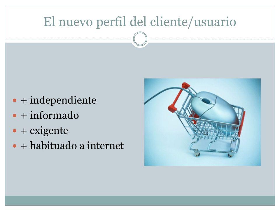 El nuevo perfil del cliente/usuario + independiente + informado + exigente + habituado a internet