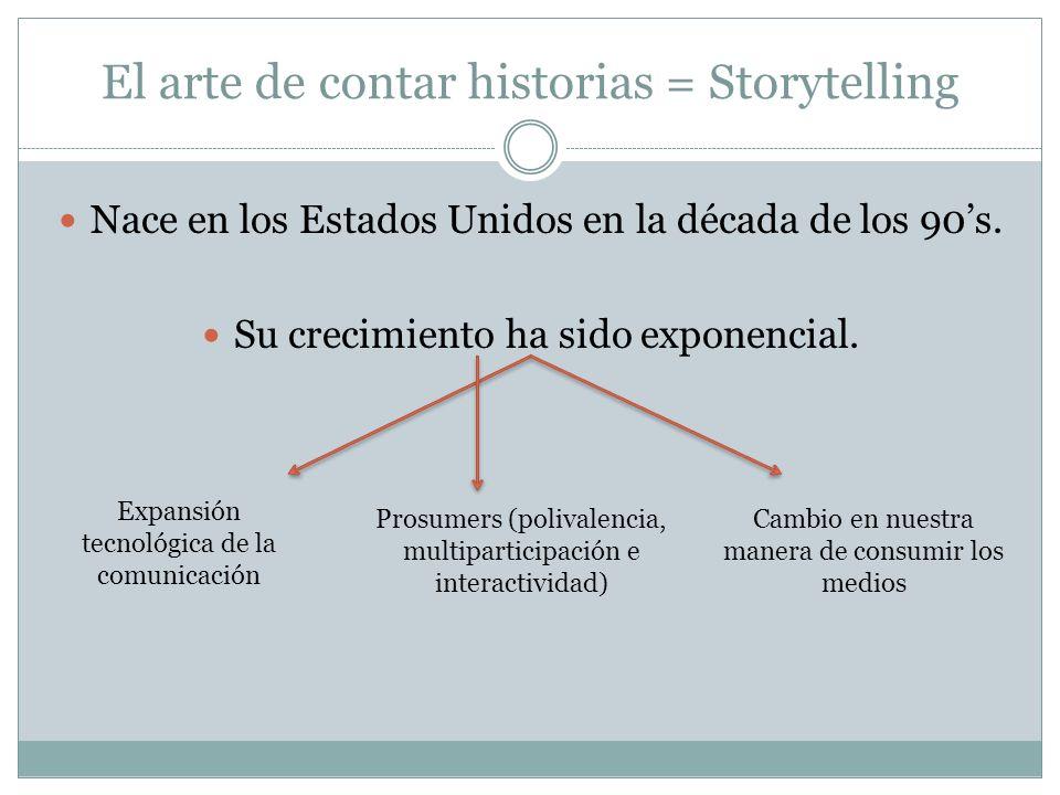 El arte de contar historias = Storytelling Nace en los Estados Unidos en la década de los 90s. Su crecimiento ha sido exponencial. Expansión tecnológi