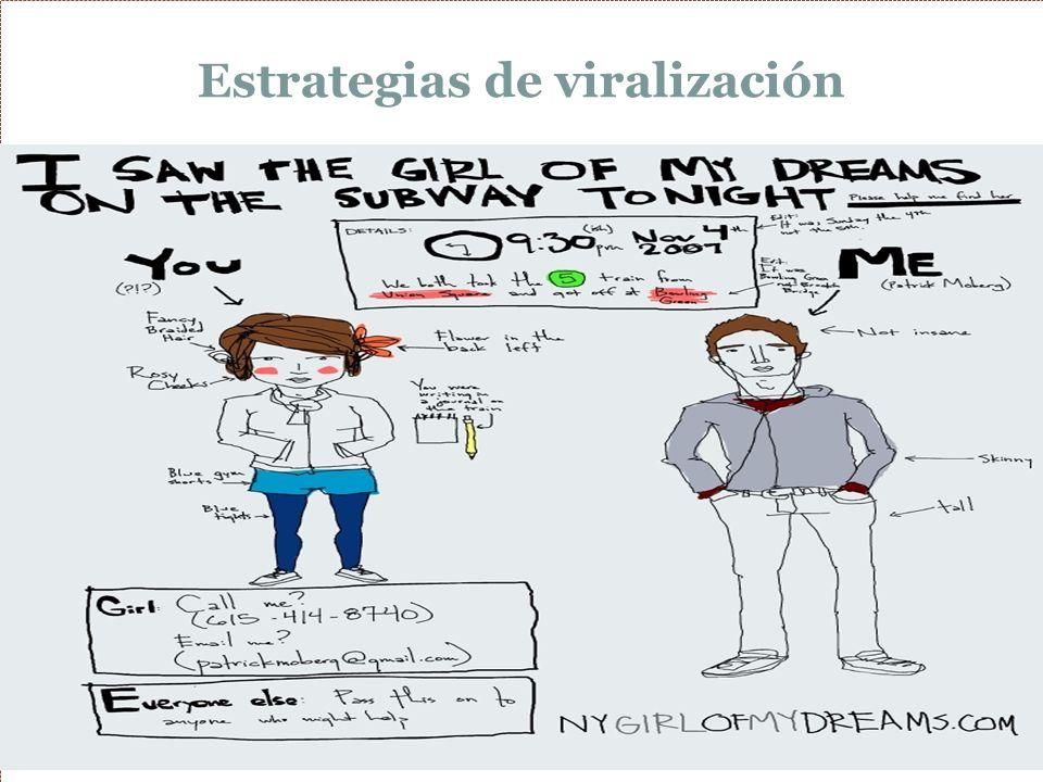 Estrategias de viralización