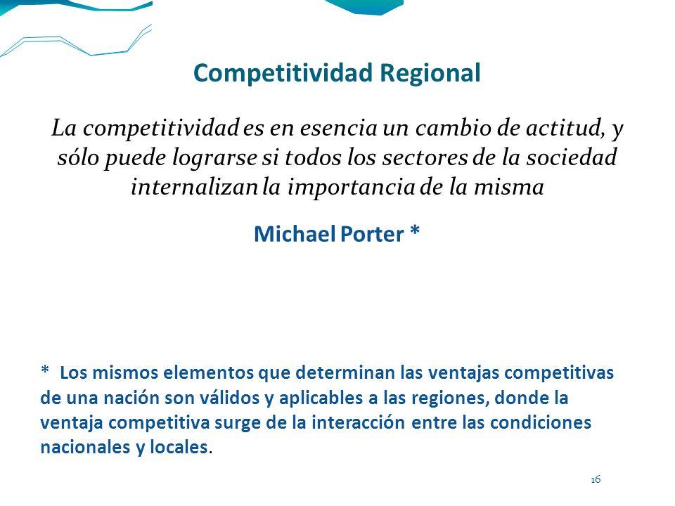Competitividad Regional La competitividad es en esencia un cambio de actitud, y sólo puede lograrse si todos los sectores de la sociedad internalizan