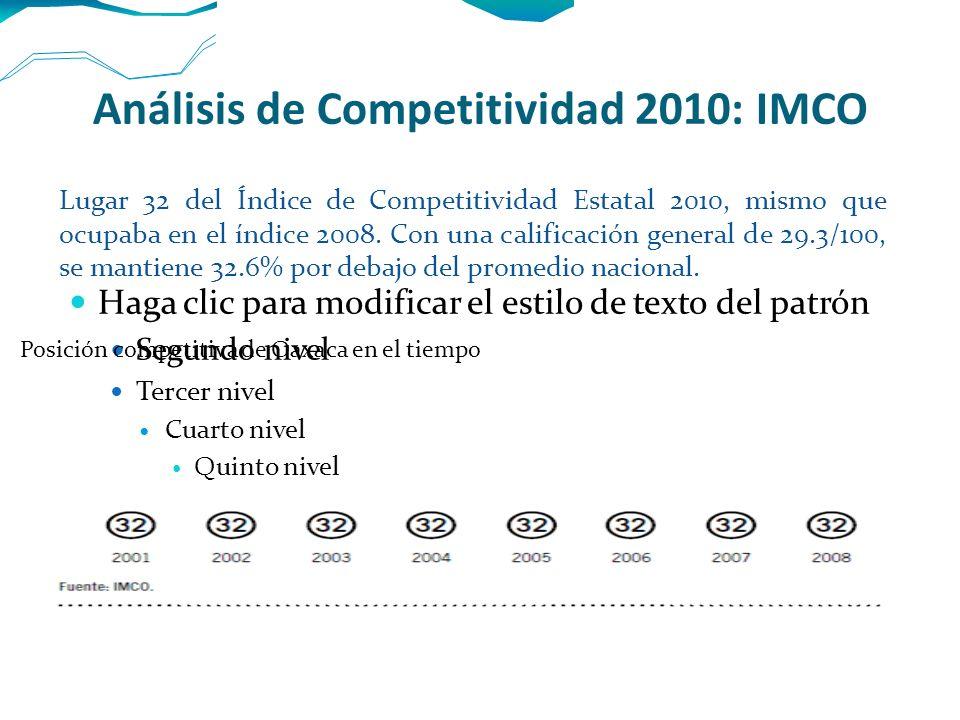 Análisis de Competitividad 2010: IMCO Haga clic para modificar el estilo de texto del patrón Segundo nivel Tercer nivel Cuarto nivel Quinto nivel Posi
