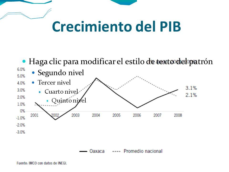 Crecimiento del PIB Haga clic para modificar el estilo de texto del patrón Segundo nivel Tercer nivel Cuarto nivel Quinto nivel