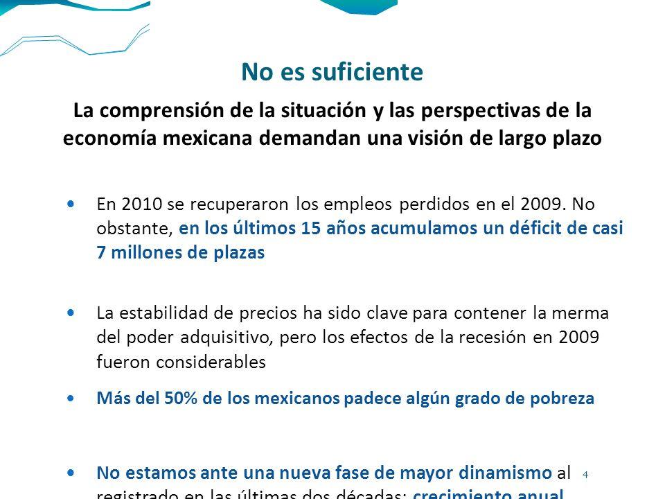 Reformas y acciones Efectos Inversión La inversión total anual en México promedia el 20% del PIB; países OCDE y China: 40%, Educación Base de economía del conocimiento: desarrollo sostenible de largo plazo I&D China dedica 1.4% de su PIB a I&D y Brasil el 0.9%; México, el 0.4% Infraestructura Conectividad e integración Evitar subejercicios Cruzada contra la corrupción y la impunidad Equivale a más de 9% del PIB Empresas gastan más de 10% de sus ingresos en corrupción Certidumbre y equidad Erradicar contrabando y piratería Combate a inseguridad Confianza, certidumbre, cohesión social Liberar energía y recursos: hasta 6% del PIB en costo de oportunidad por inversiones que no se realizan Comercio exterior Diversificación de mercados: más de 2/3 de nuestras exportaciones van a EEUU México no ha aprovechado a fondo los 12 tratados que tiene, que le dan acceso preferencial a 44 países 15