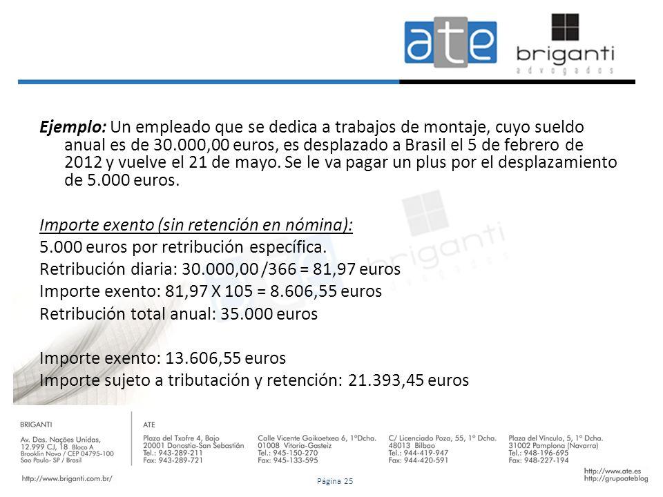 Ejemplo: Un empleado que se dedica a trabajos de montaje, cuyo sueldo anual es de 30.000,00 euros, es desplazado a Brasil el 5 de febrero de 2012 y vu