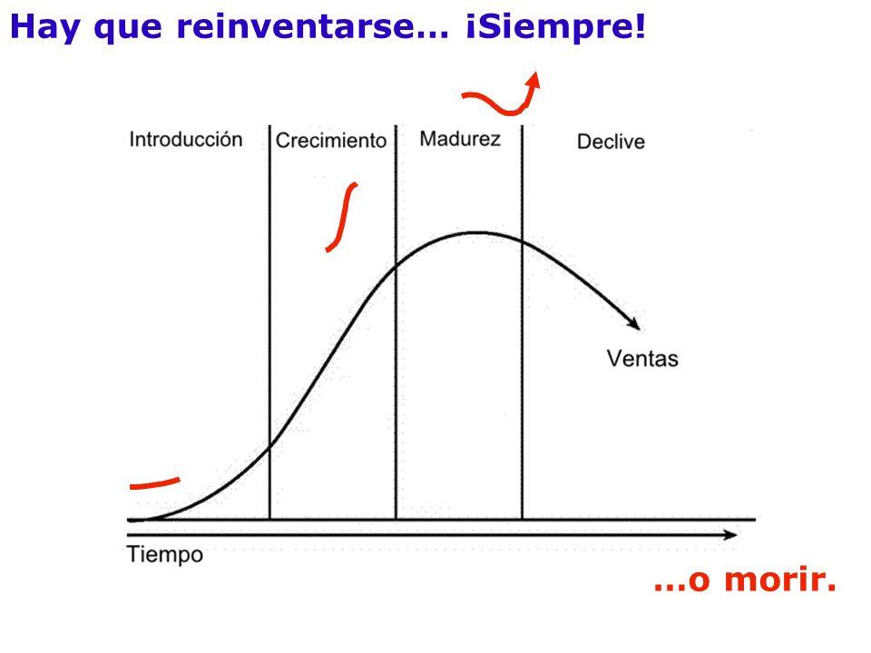 Hay que reinventarse… ¡Siempre! …o morir.