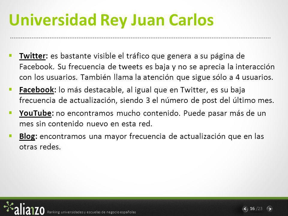 Ranking universidades y escuelas de negocio españolas 16 /23 Universidad Rey Juan Carlos Twitter: es bastante visible el tráfico que genera a su página de Facebook.