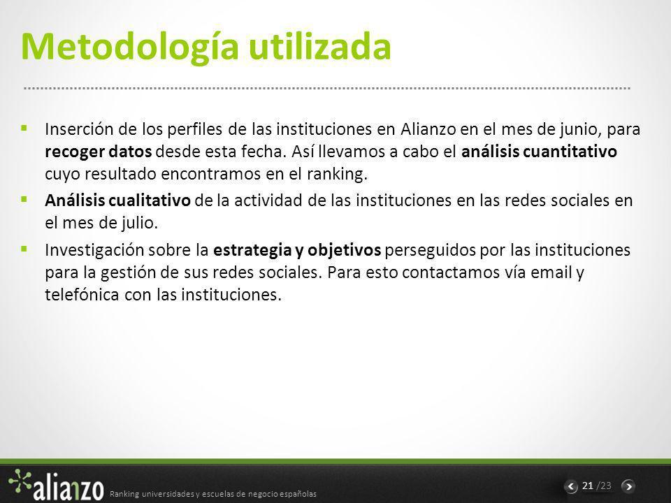 Ranking universidades y escuelas de negocio españolas 21 /23 Metodología utilizada Inserción de los perfiles de las instituciones en Alianzo en el mes de junio, para recoger datos desde esta fecha.