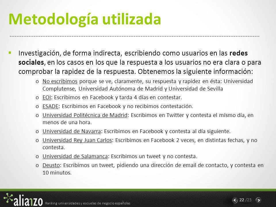 Ranking universidades y escuelas de negocio españolas 22 /23 Metodología utilizada Investigación, de forma indirecta, escribiendo como usuarios en las redes sociales, en los casos en los que la respuesta a los usuarios no era clara o para comprobar la rapidez de la respuesta.