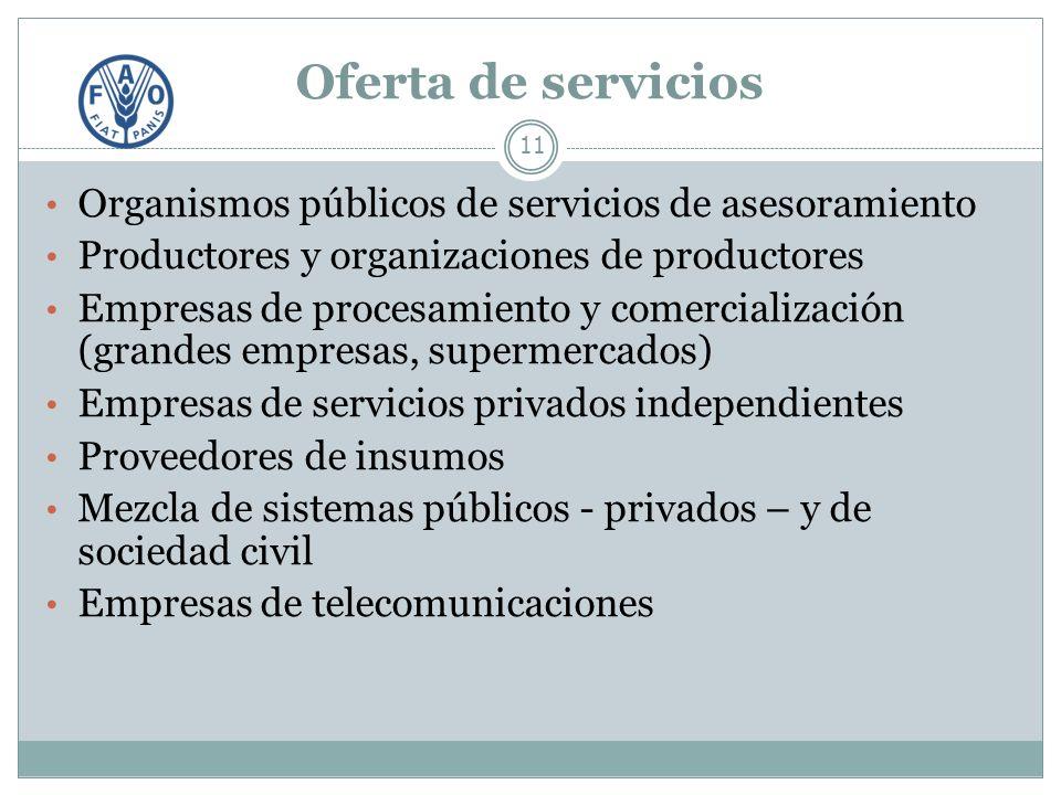 Oferta de servicios 11 Organismos públicos de servicios de asesoramiento Productores y organizaciones de productores Empresas de procesamiento y comercialización (grandes empresas, supermercados) Empresas de servicios privados independientes Proveedores de insumos Mezcla de sistemas públicos - privados – y de sociedad civil Empresas de telecomunicaciones