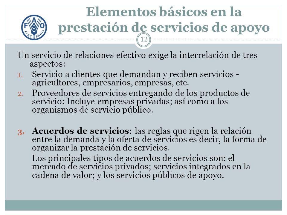 Elementos básicos en la prestación de servicios de apoyo 12 Un servicio de relaciones efectivo exige la interrelación de tres aspectos: 1.