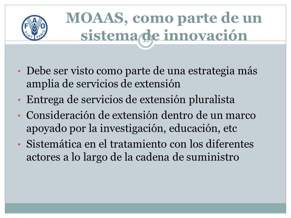 MOAAS, como parte de un sistema de innovación 13 Debe ser visto como parte de una estrategia más amplia de servicios de extensión Entrega de servicios de extensión pluralista Consideración de extensión dentro de un marco apoyado por la investigación, educación, etc Sistemática en el tratamiento con los diferentes actores a lo largo de la cadena de suministro