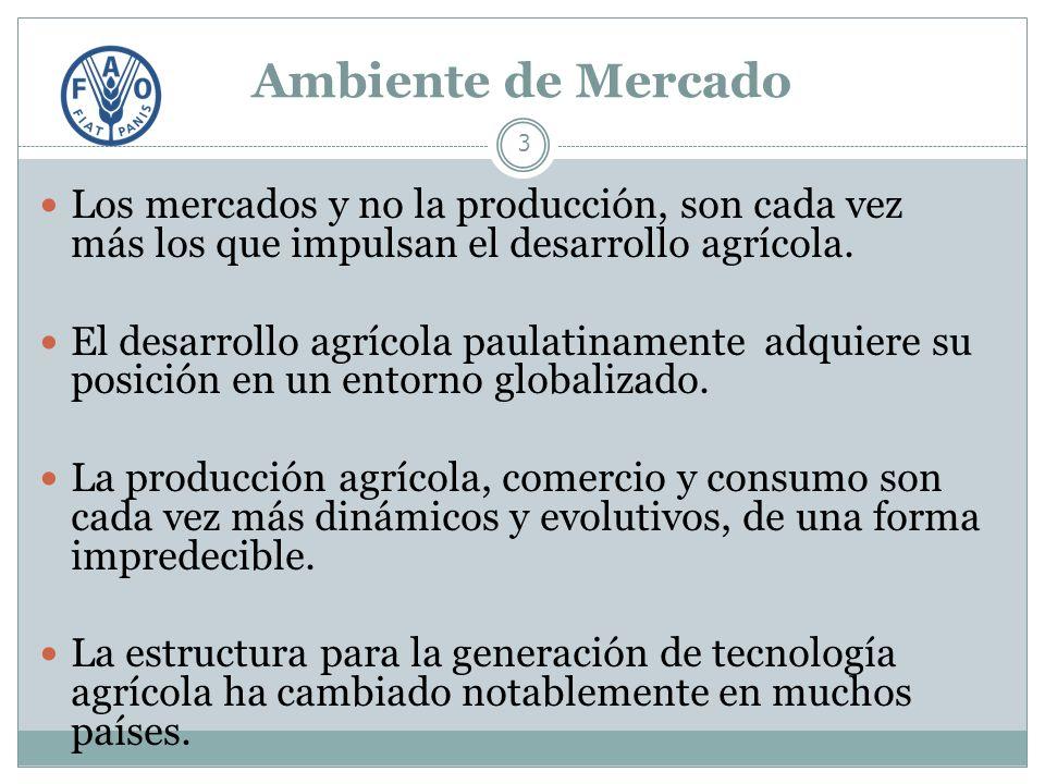 Ambiente de Mercado 3 Los mercados y no la producción, son cada vez más los que impulsan el desarrollo agrícola.