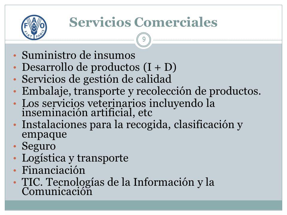 Servicios Comerciales 9 Suministro de insumos Desarrollo de productos (I + D) Servicios de gestión de calidad Embalaje, transporte y recolección de productos.