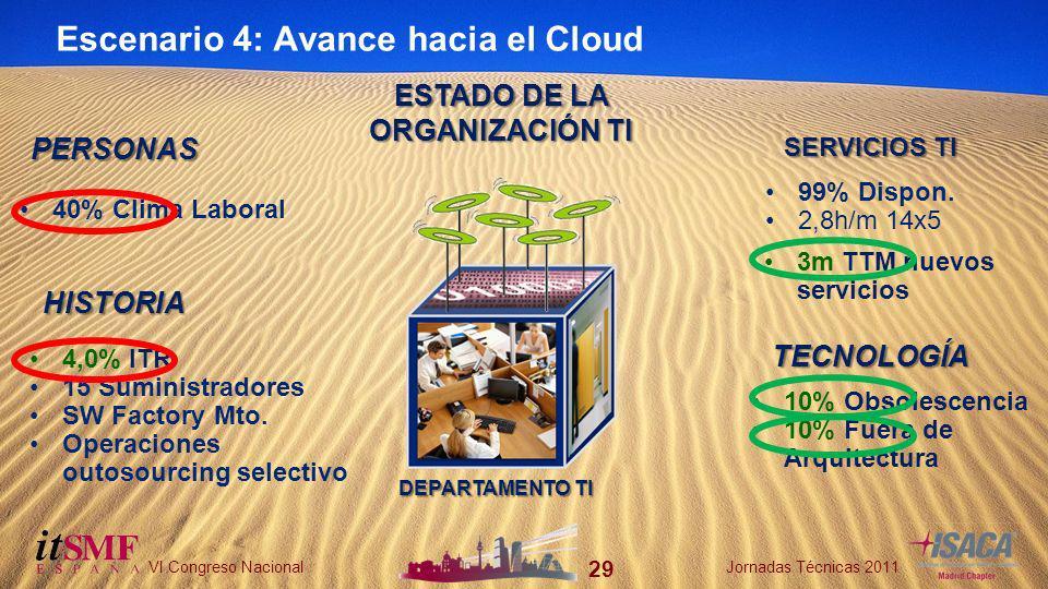 29 VI Congreso NacionalJornadas Técnicas 2011 Escenario 4: Avance hacia el Cloud HISTORIA TECNOLOGÍA PERSONAS SERVICIOS TI 40% Clima Laboral 3m TTM nuevos servicios 4,0% ITR 15 Suministradores SW Factory Mto.