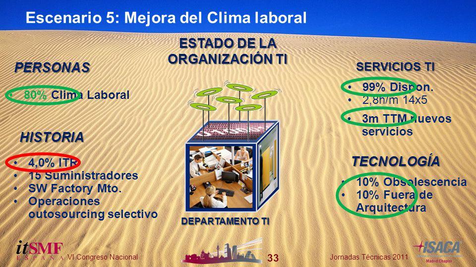 33 VI Congreso NacionalJornadas Técnicas 2011 Escenario 5: Mejora del Clima laboral HISTORIA TECNOLOGÍA PERSONAS SERVICIOS TI 80% Clima Laboral 3m TTM nuevos servicios 4,0% ITR 15 Suministradores SW Factory Mto.