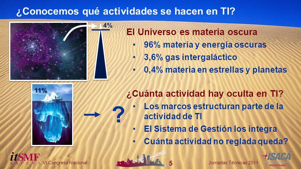 5 VI Congreso NacionalJornadas Técnicas 2011 ¿Conocemos qué actividades se hacen en TI.