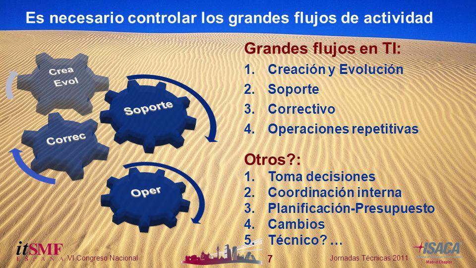 18 VI Congreso NacionalJornadas Técnicas 2011 18 VI Congreso NacionalJornadas Técnicas 2011 Escenario 2: Recorte de presupuesto a mitad de año 22