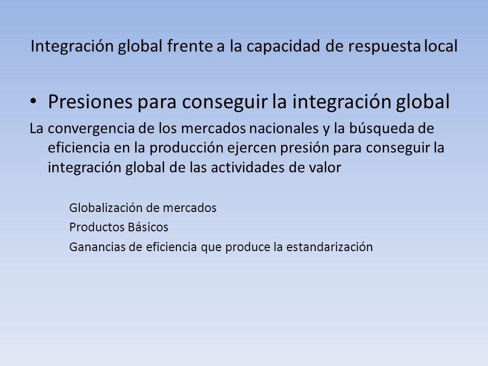 Integración global frente a la capacidad de respuesta local Presiones para conseguir la integración global La convergencia de los mercados nacionales