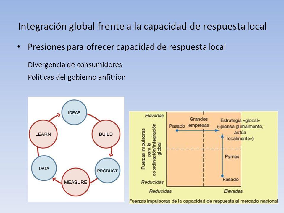 Integración global frente a la capacidad de respuesta local Presiones para ofrecer capacidad de respuesta local Divergencia de consumidores Políticas