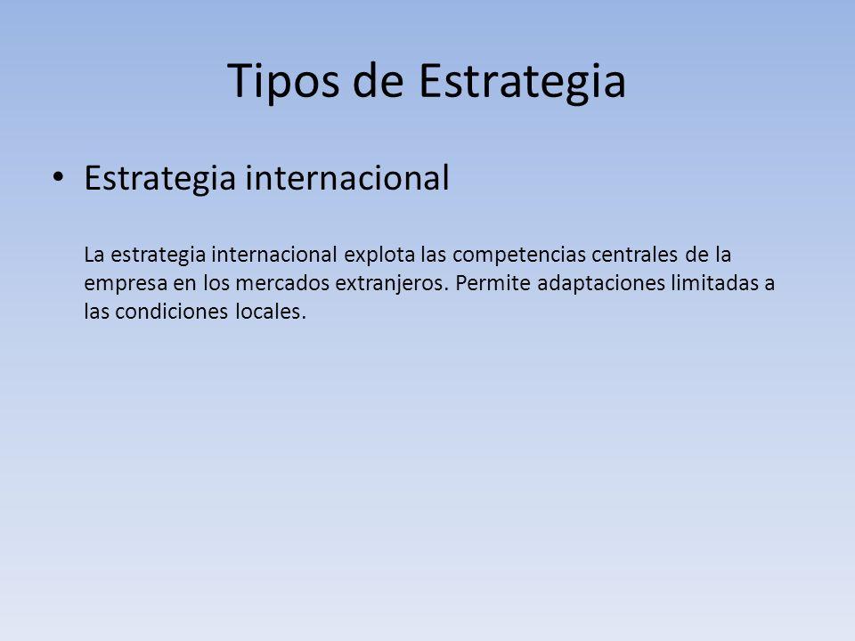 Tipos de Estrategia Estrategia internacional La estrategia internacional explota las competencias centrales de la empresa en los mercados extranjeros.