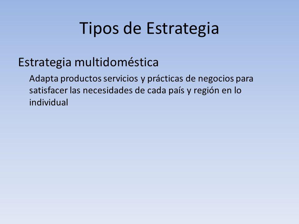 Tipos de Estrategia Estrategia multidoméstica Adapta productos servicios y prácticas de negocios para satisfacer las necesidades de cada país y región
