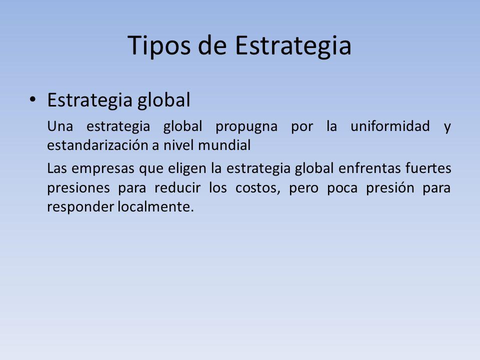 Tipos de Estrategia Estrategia global Una estrategia global propugna por la uniformidad y estandarización a nivel mundial Las empresas que eligen la e