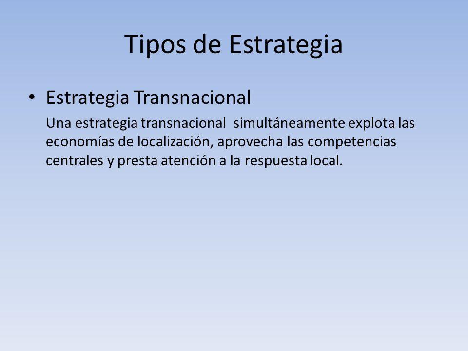 Tipos de Estrategia Estrategia Transnacional Una estrategia transnacional simultáneamente explota las economías de localización, aprovecha las compete