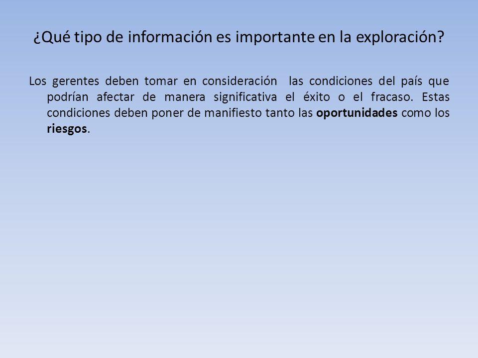 ¿Qué tipo de información es importante en la exploración? Los gerentes deben tomar en consideración las condiciones del país que podrían afectar de ma