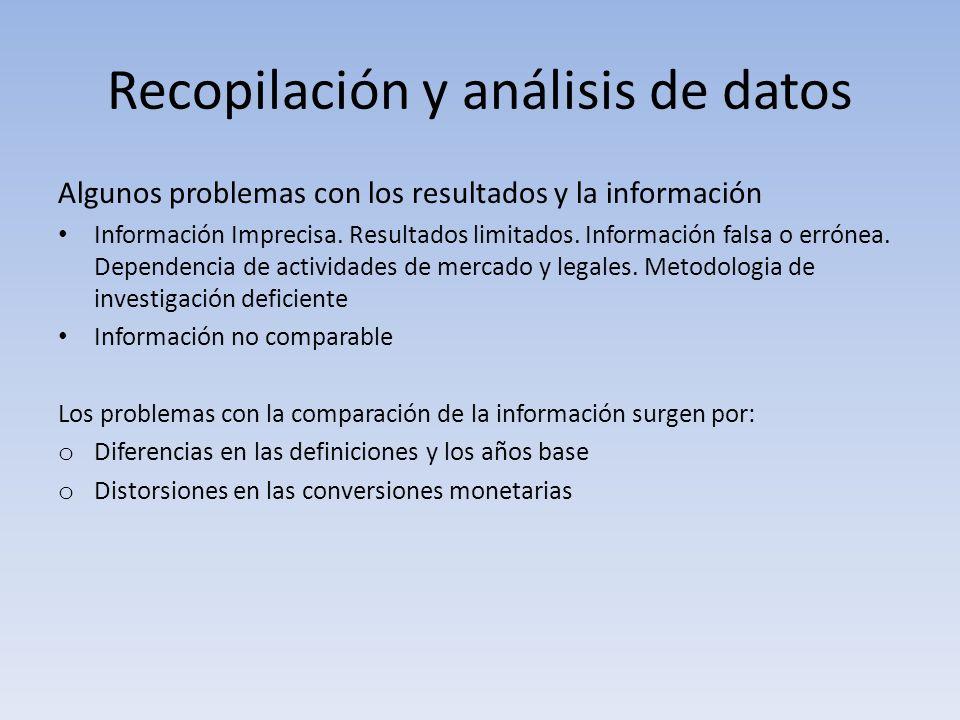 Recopilación y análisis de datos Algunos problemas con los resultados y la información Información Imprecisa. Resultados limitados. Información falsa