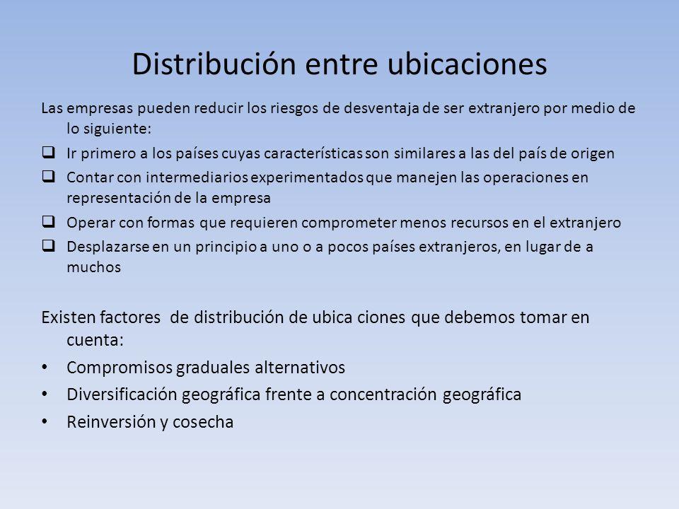 Distribución entre ubicaciones Las empresas pueden reducir los riesgos de desventaja de ser extranjero por medio de lo siguiente: Ir primero a los paí