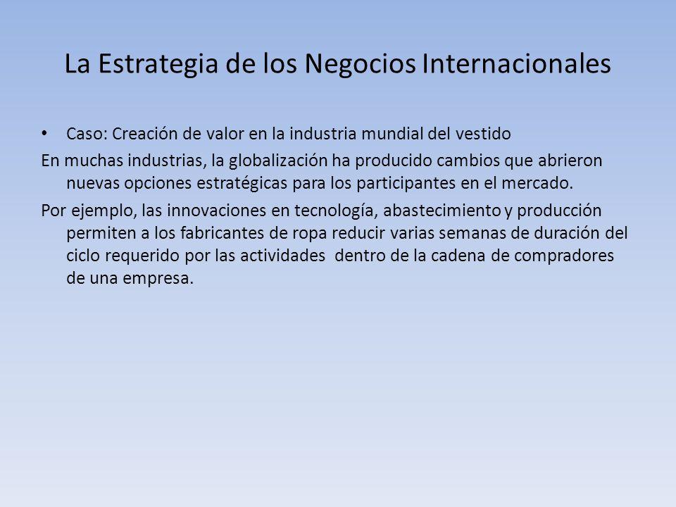 La Estrategia de los Negocios Internacionales Caso: Creación de valor en la industria mundial del vestido En muchas industrias, la globalización ha pr