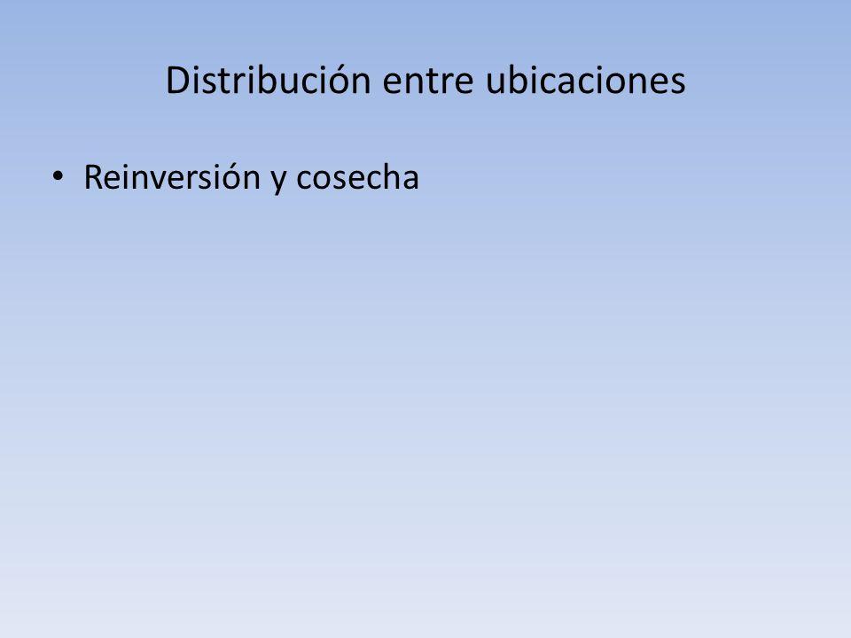 Distribución entre ubicaciones Reinversión y cosecha