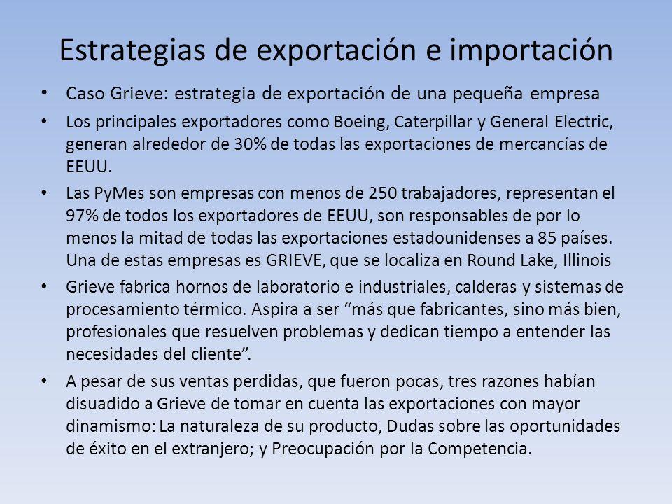 Estrategias de exportación e importación Caso Grieve: estrategia de exportación de una pequeña empresa Los principales exportadores como Boeing, Cater