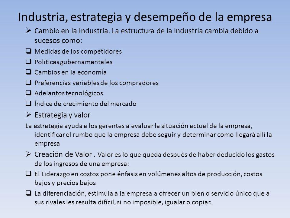 Industria, estrategia y desempeño de la empresa Cambio en la Industria. La estructura de la industria cambia debido a sucesos como: Medidas de los com