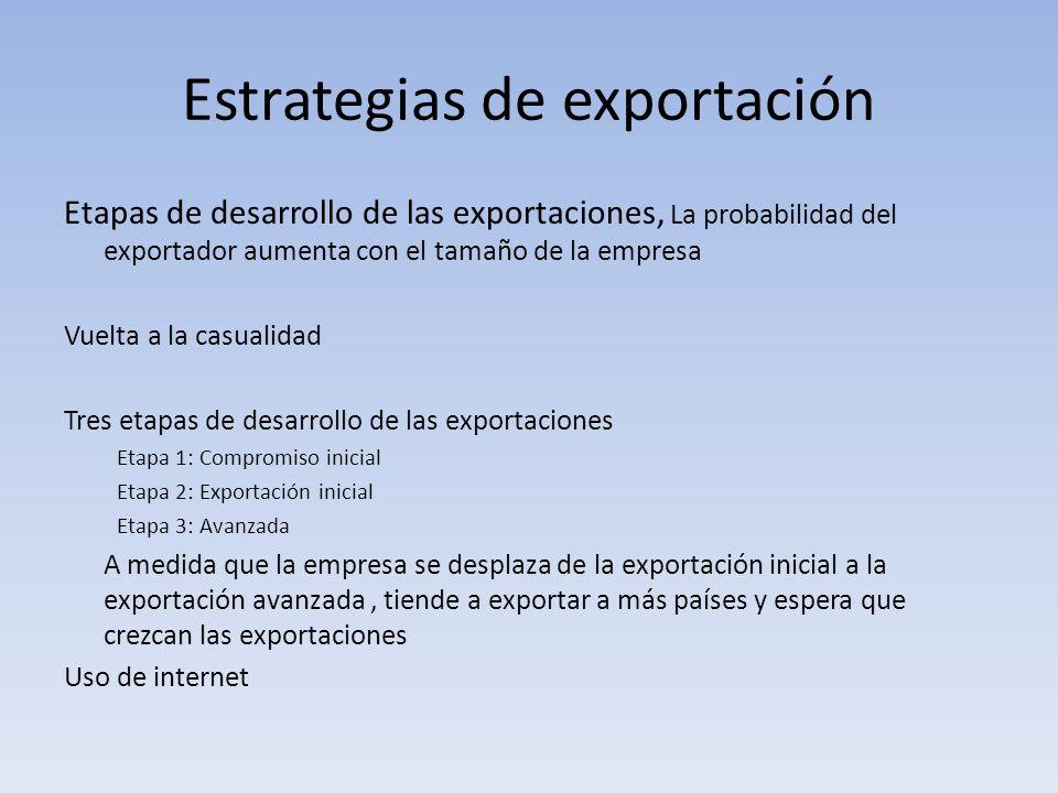 Estrategias de exportación Etapas de desarrollo de las exportaciones, La probabilidad del exportador aumenta con el tamaño de la empresa Vuelta a la c