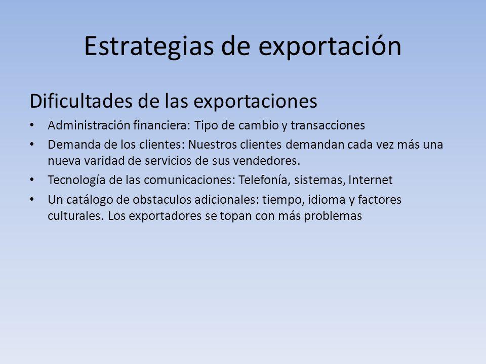 Estrategias de exportación Dificultades de las exportaciones Administración financiera: Tipo de cambio y transacciones Demanda de los clientes: Nuestr