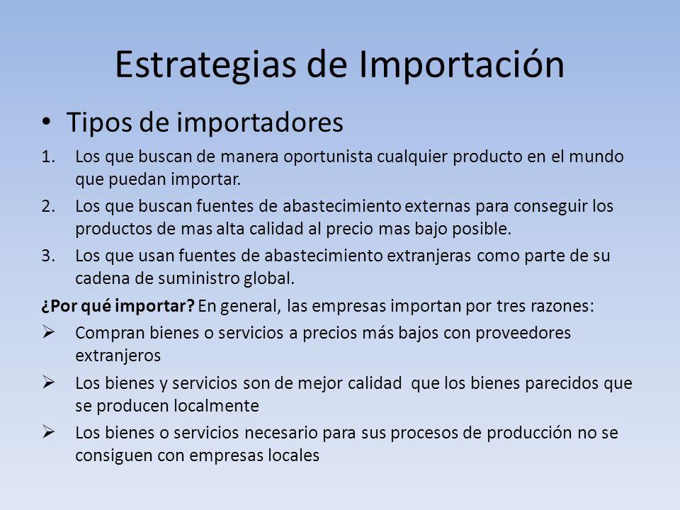 Estrategias de Importación Tipos de importadores 1.Los que buscan de manera oportunista cualquier producto en el mundo que puedan importar. 2.Los que